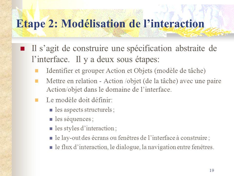 19 Etape 2: Modélisation de linteraction Il sagit de construire une spécification abstraite de linterface. Il y a deux sous étapes: Identifier et grou