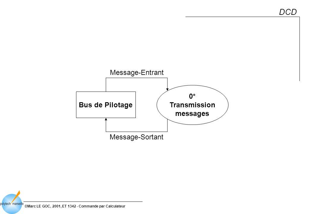 ©Marc LE GOC, 2001, ET 1342 - Commande par Calculateur DFD1 3 Emettre Messages BDN Messages-Sortant IVD : Identifiant, Valeur et Date d une variable 2 Sauvegarder Données Message-Entrant 1 Lire Messages Messages
