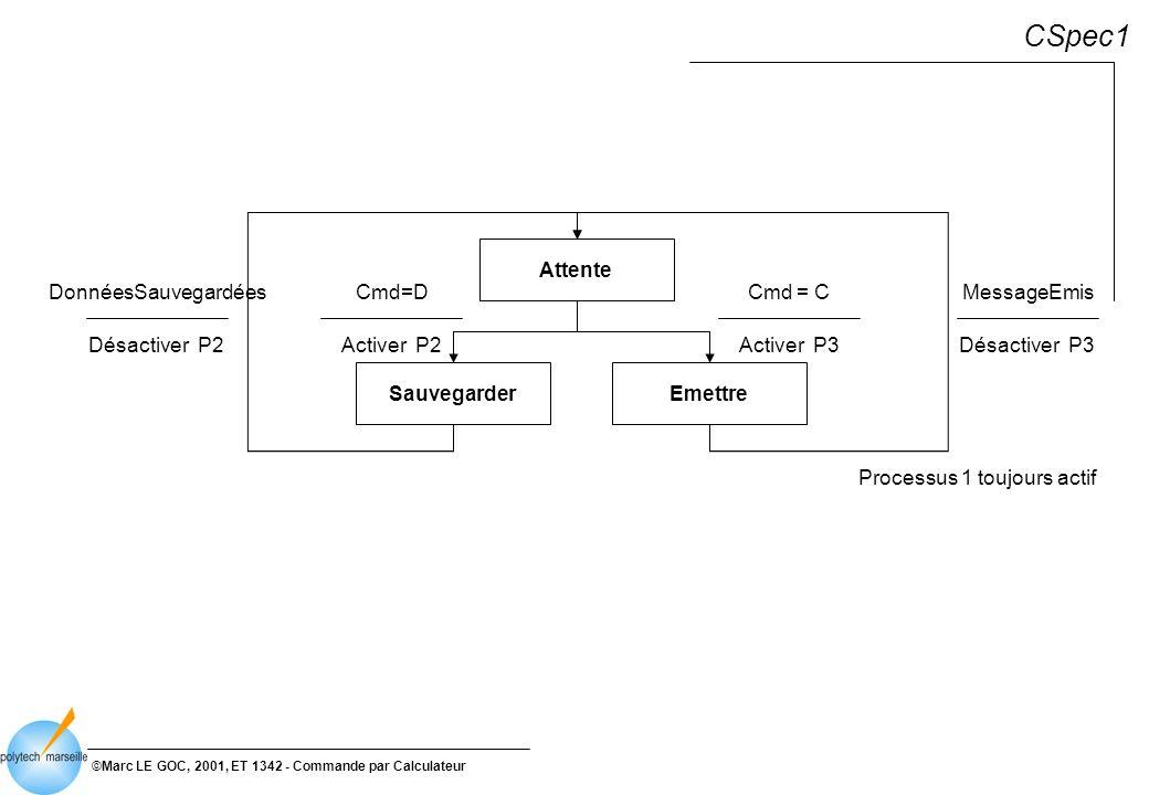 ©Marc LE GOC, 2001, ET 1342 - Commande par Calculateur CSpec1 Attente Sauvegarder Cmd=D Activer P2 Cmd = C Activer P3 Processus 1 toujours actif Emettre MessageEmis Désactiver P3 DonnéesSauvegardées Désactiver P2