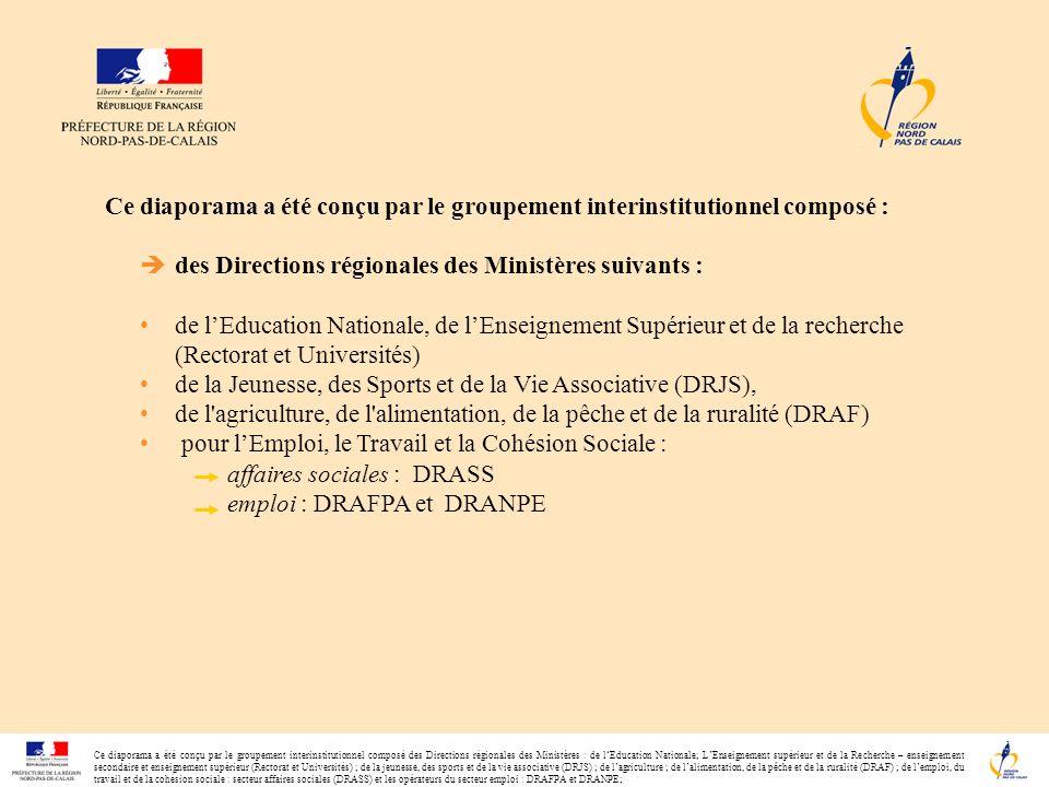 Ce diaporama a été conçu par le groupement interinstitutionnel composé des Directions régionales des Ministères : de lEducation Nationale; LEnseigneme