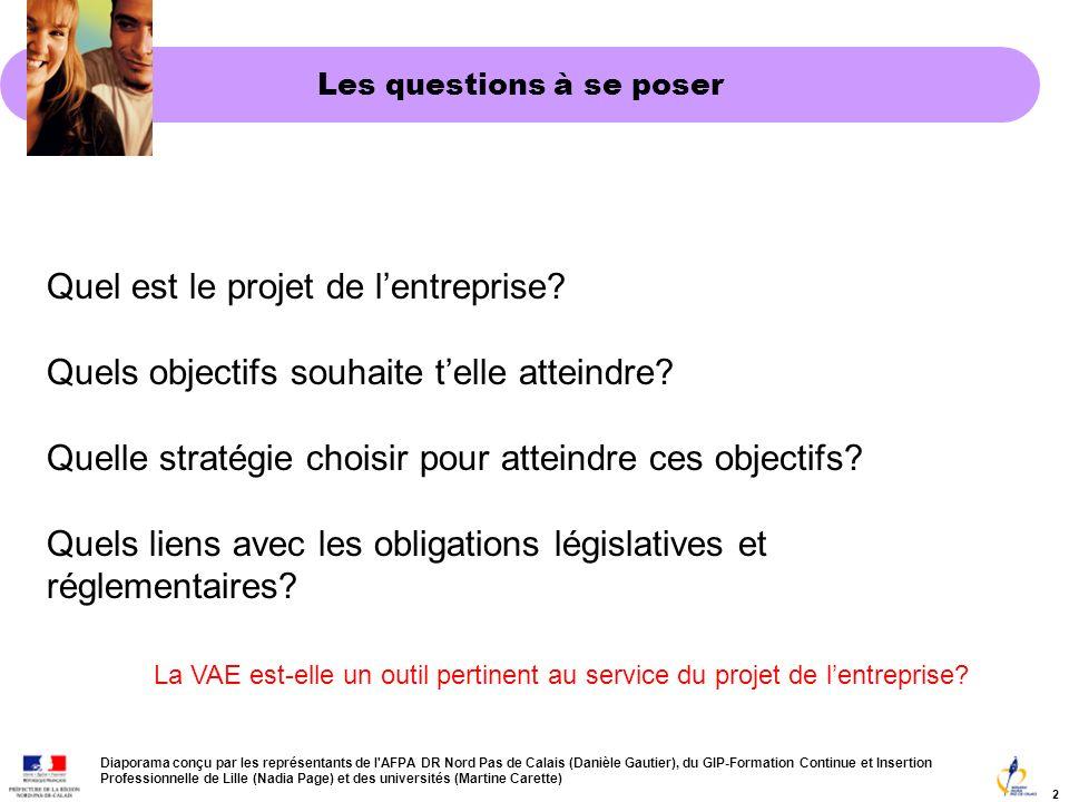 Les questions à se poser 2 Quel est le projet de lentreprise.