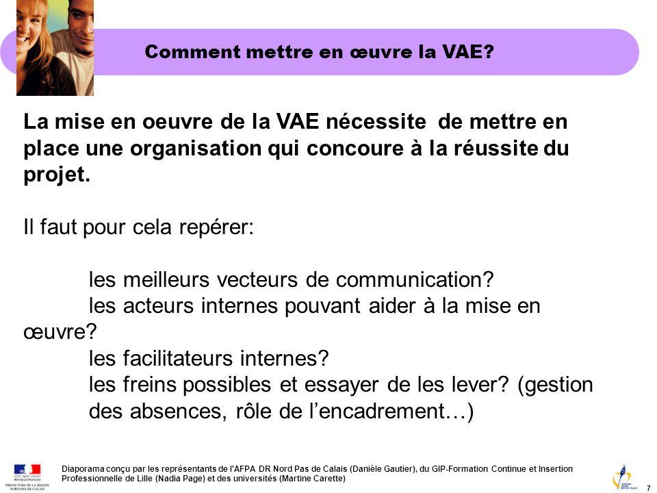 Diaporama conçu par les représentants de l AFPA DR Nord Pas de Calais (Danièle Gautier), du GIP-Formation Continue et Insertion Professionnelle de Lille (Nadia Page) et des universités (Martine Carette) Comment mettre en œuvre la VAE.