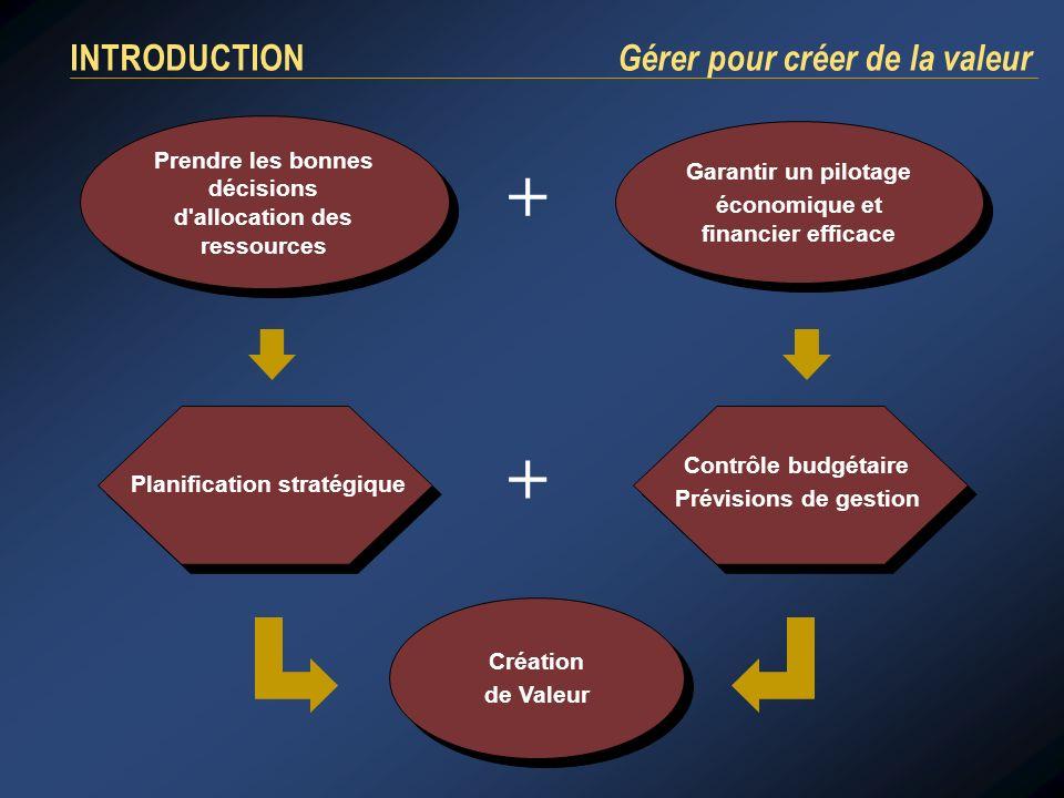 INTRODUCTION Gérer pour créer de la valeur Prendre les bonnes décisions d'allocation des ressources Garantir un pilotage économique et financier effic