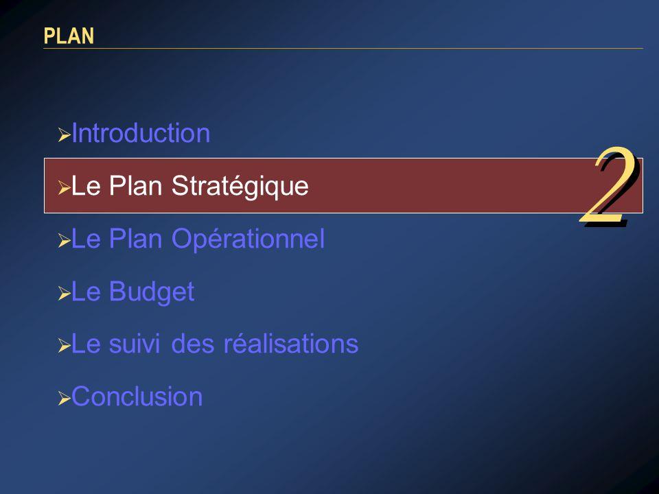 PLAN Introduction Le Plan Stratégique Le Plan Opérationnel Le Budget Le suivi des réalisations Conclusion 2 2
