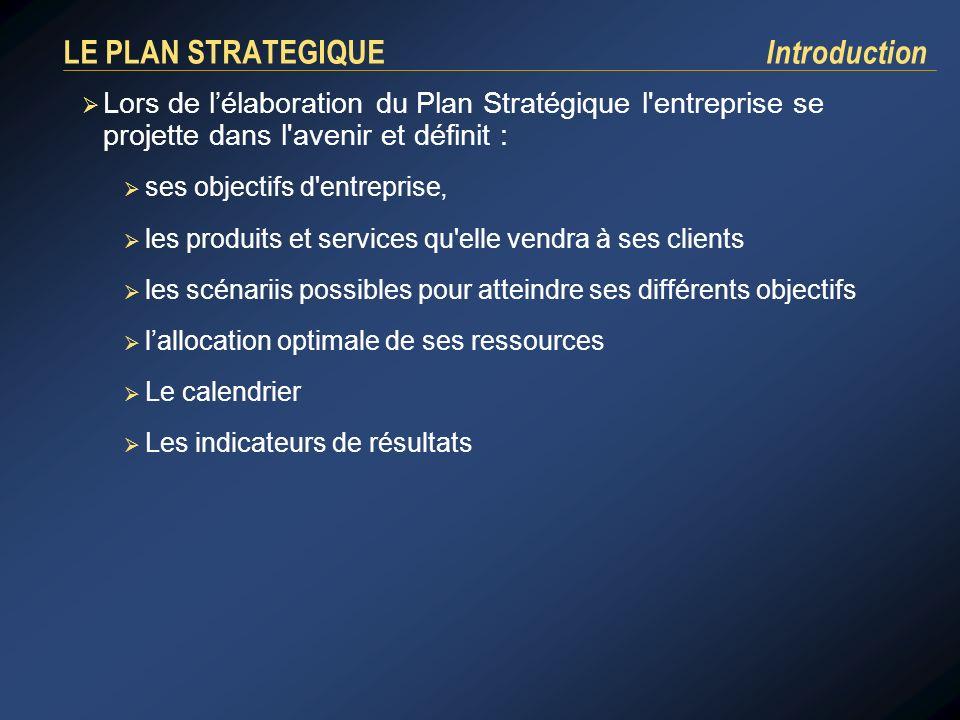 LE PLAN STRATEGIQUE Introduction Lors de lélaboration du Plan Stratégique l'entreprise se projette dans l'avenir et définit : ses objectifs d'entrepri
