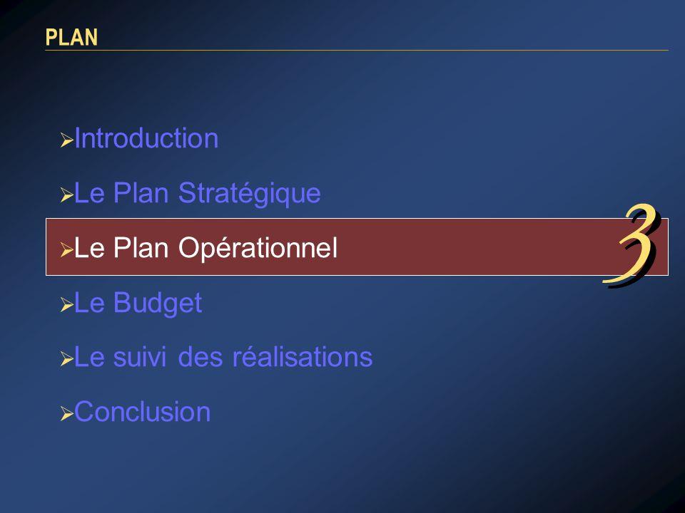PLAN Introduction Le Plan Stratégique Le Plan Opérationnel Le Budget Le suivi des réalisations Conclusion 3 3