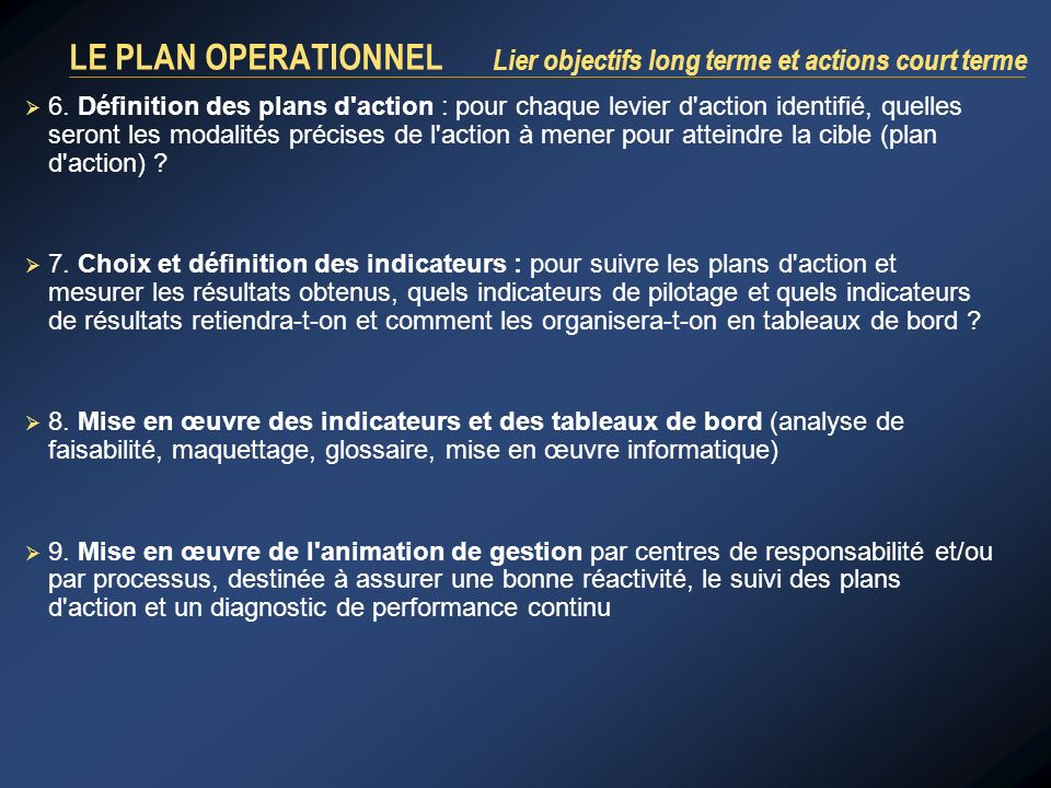 LE PLAN OPERATIONNEL Lier objectifs long terme et actions court terme 6.