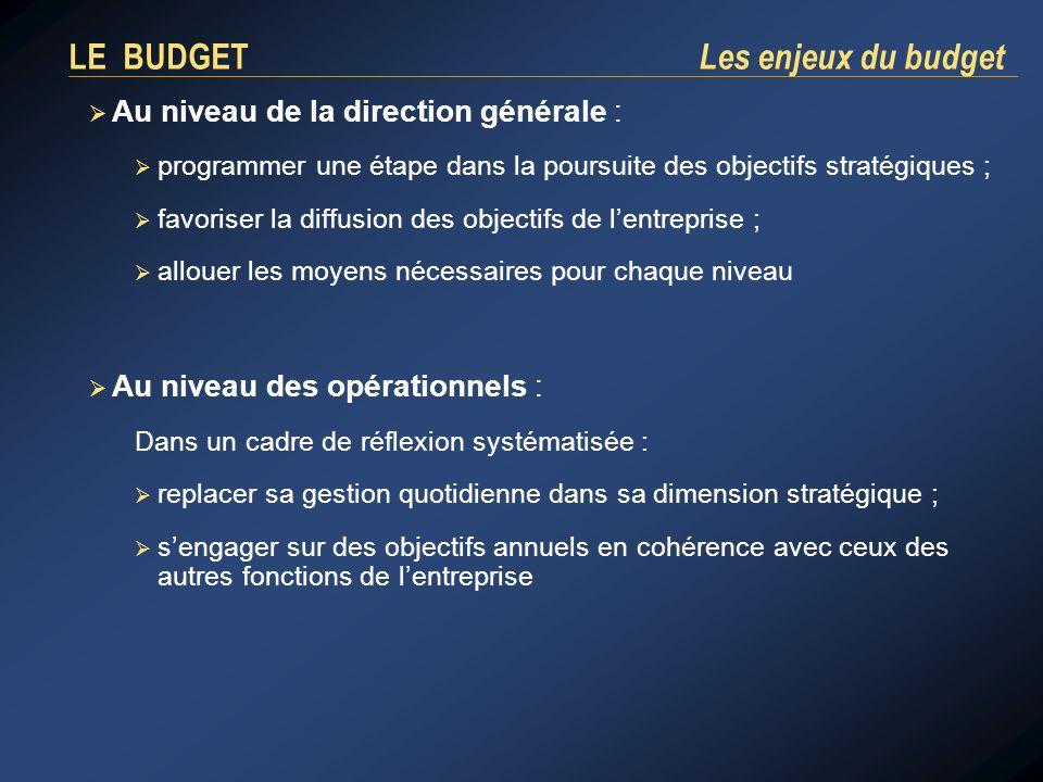 LE BUDGET Les enjeux du budget Au niveau de la direction générale : programmer une étape dans la poursuite des objectifs stratégiques ; favoriser la d