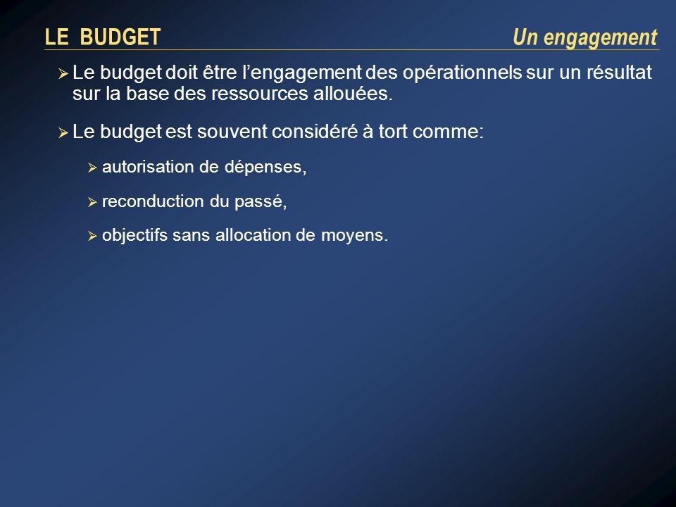 LE BUDGET Un engagement Le budget doit être lengagement des opérationnels sur un résultat sur la base des ressources allouées. Le budget est souvent c