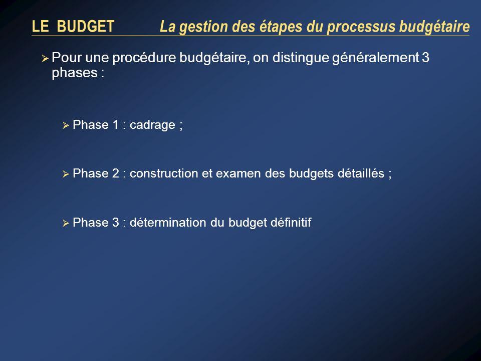 LE BUDGET La gestion des étapes du processus budgétaire Pour une procédure budgétaire, on distingue généralement 3 phases : Phase 1 : cadrage ; Phase