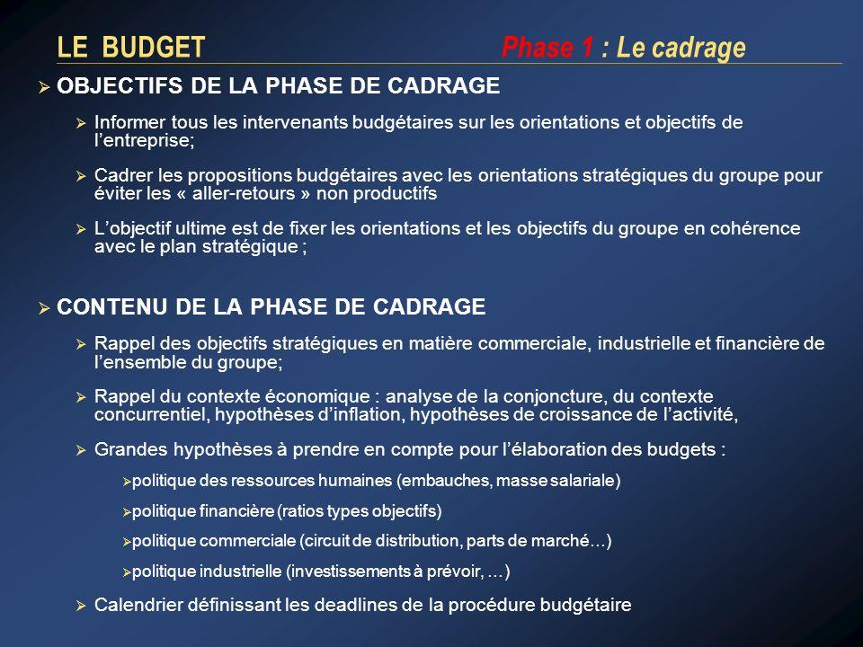 LE BUDGET Phase 1 : Le cadrage OBJECTIFS DE LA PHASE DE CADRAGE Informer tous les intervenants budgétaires sur les orientations et objectifs de lentre
