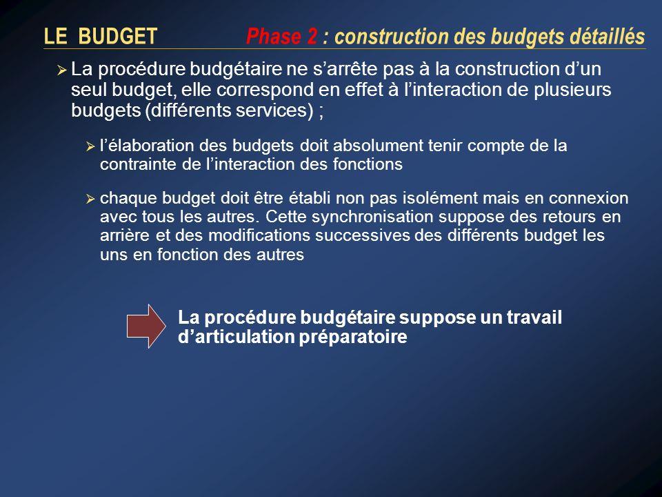 LE BUDGET Phase 2 : construction des budgets détaillés La procédure budgétaire ne sarrête pas à la construction dun seul budget, elle correspond en ef