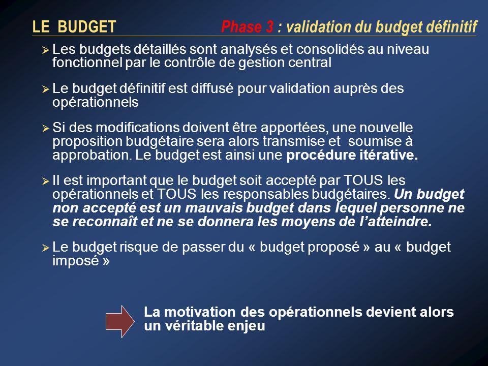 LE BUDGET Phase 3 : validation du budget définitif Les budgets détaillés sont analysés et consolidés au niveau fonctionnel par le contrôle de gestion