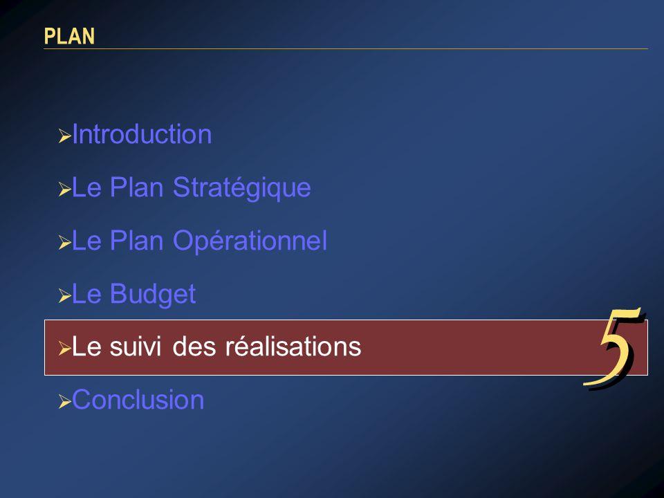 PLAN Introduction Le Plan Stratégique Le Plan Opérationnel Le Budget Le suivi des réalisations Conclusion 5 5