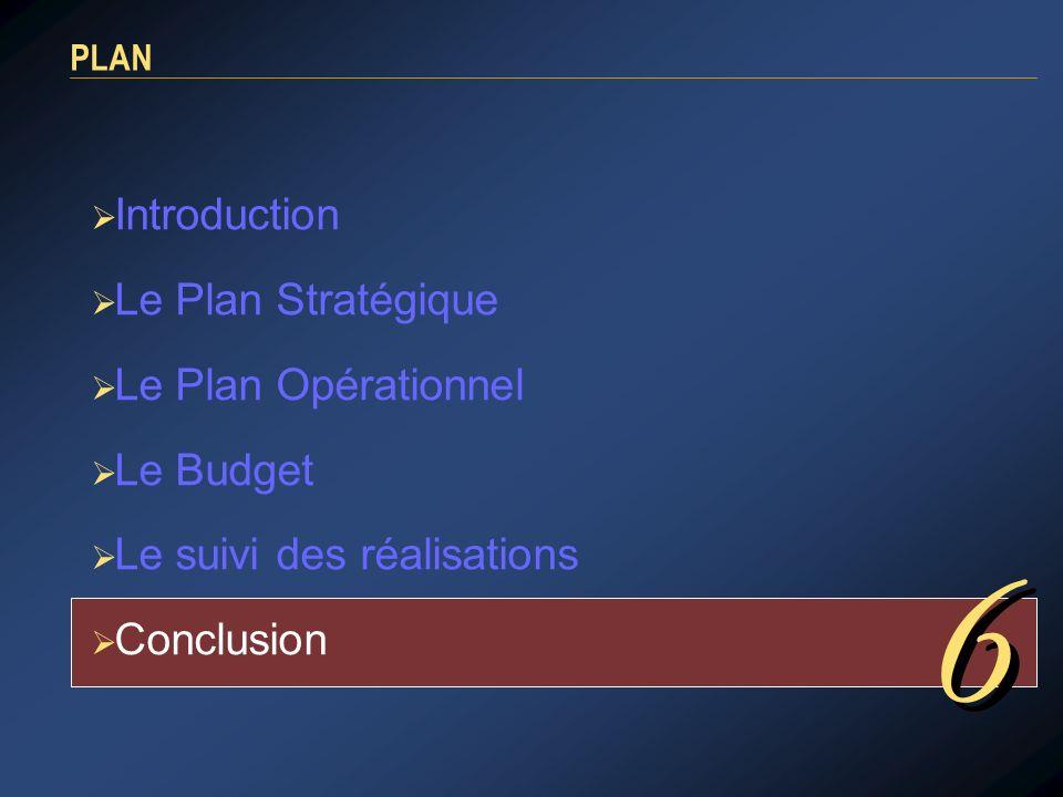 PLAN Introduction Le Plan Stratégique Le Plan Opérationnel Le Budget Le suivi des réalisations Conclusion 6 6