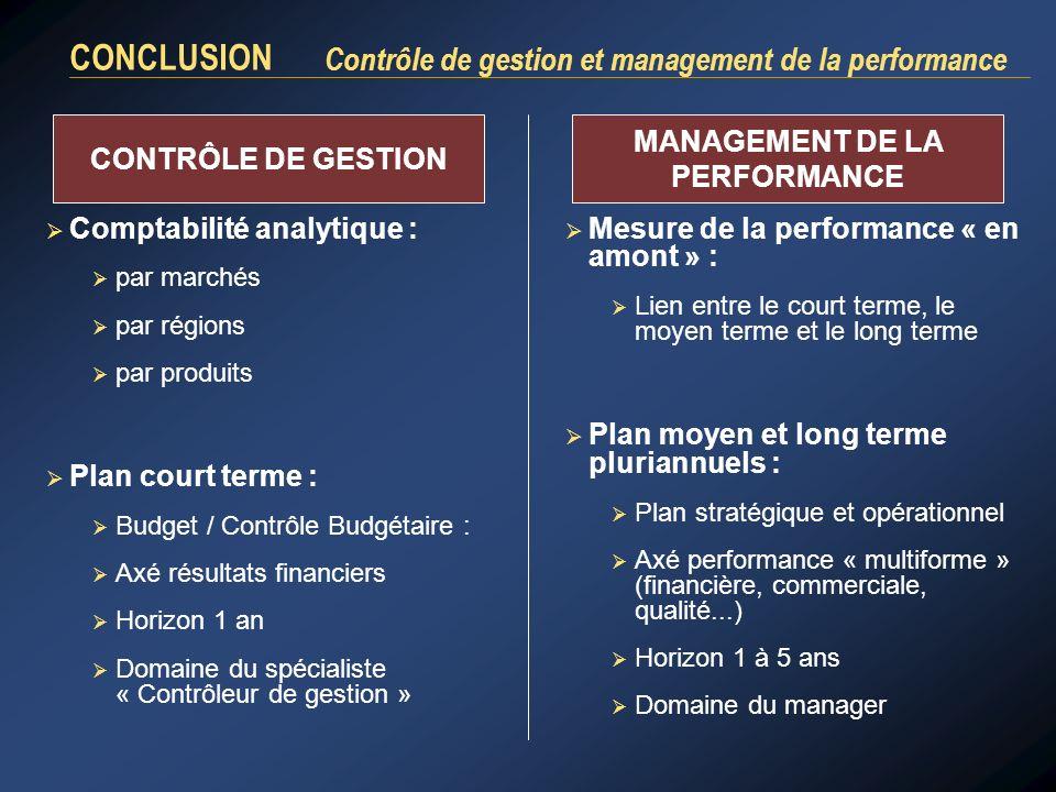 CONCLUSION Contrôle de gestion et management de la performance CONTRÔLE DE GESTION MANAGEMENT DE LA PERFORMANCE Comptabilité analytique : par marchés