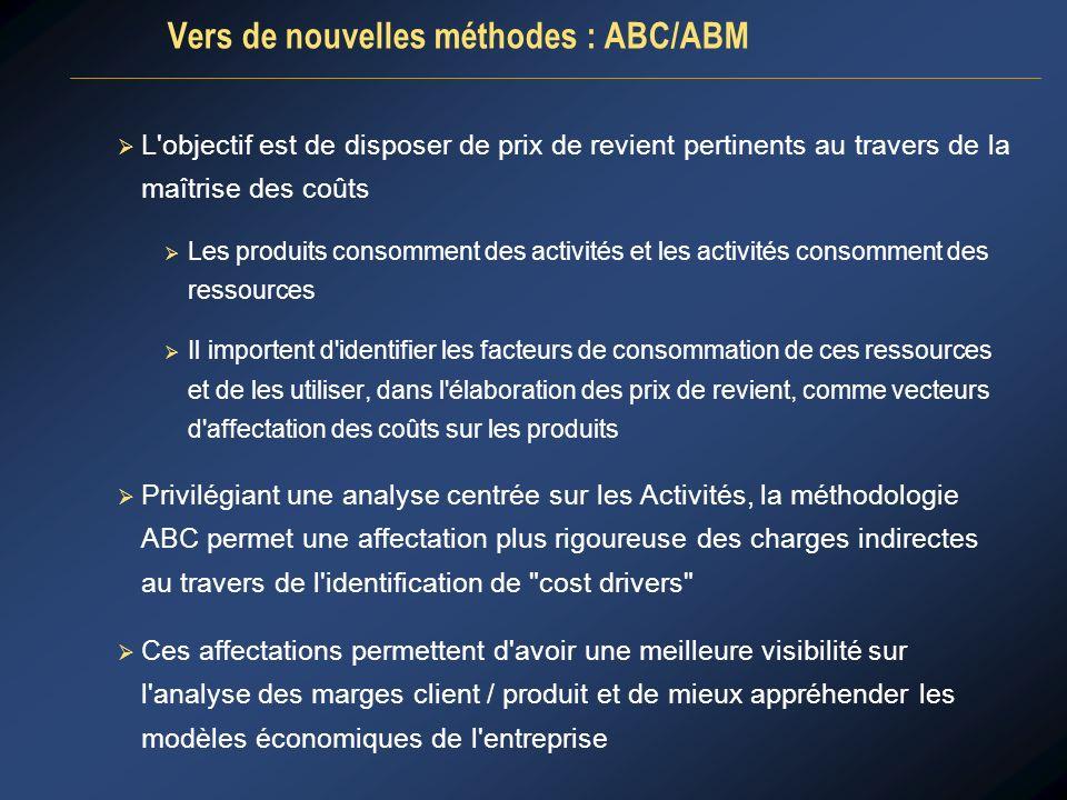 Vers de nouvelles méthodes : ABC/ABM L'objectif est de disposer de prix de revient pertinents au travers de la maîtrise des coûts Les produits consomm