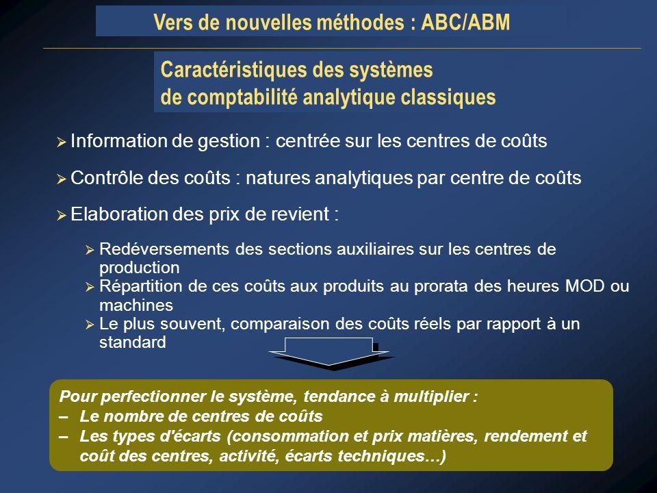 Caractéristiques des systèmes de comptabilité analytique classiques Information de gestion : centrée sur les centres de coûts Contrôle des coûts : nat