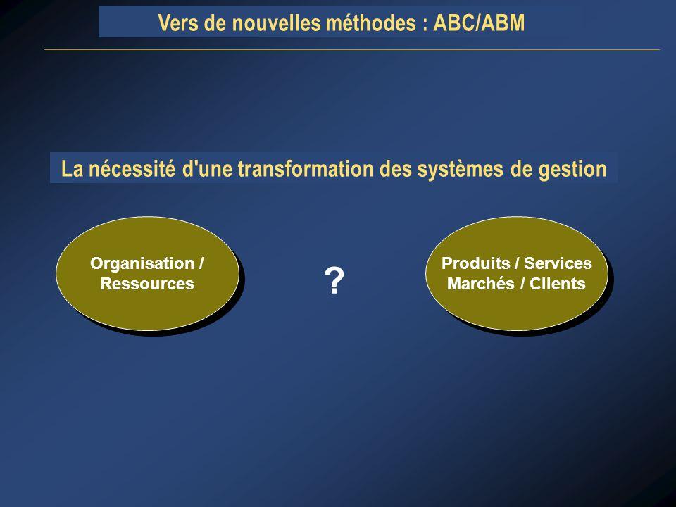 La nécessité d'une transformation des systèmes de gestion Produits / Services Marchés / Clients Produits / Services Marchés / Clients Organisation / R