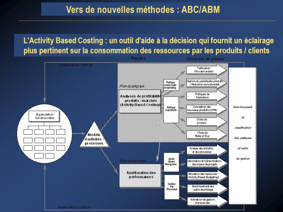 L'Activity Based Costing : un outil d'aide à la décision qui fournit un éclairage plus pertinent sur la consommation des ressources par les produits /