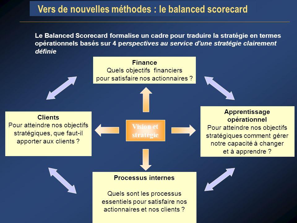 Le Balanced Scorecard formalise un cadre pour traduire la stratégie en termes opérationnels basés sur 4 perspectives au service d'une stratégie claire
