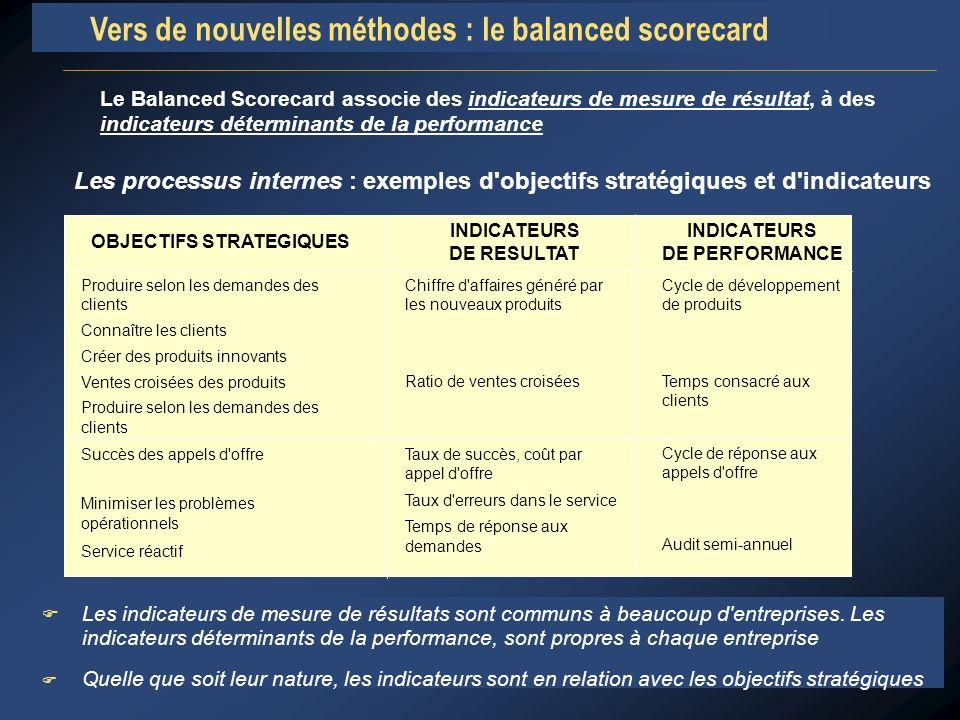 Le Balanced Scorecard associe des indicateurs de mesure de résultat, à des indicateurs déterminants de la performance OBJECTIFS STRATEGIQUES INDICATEU
