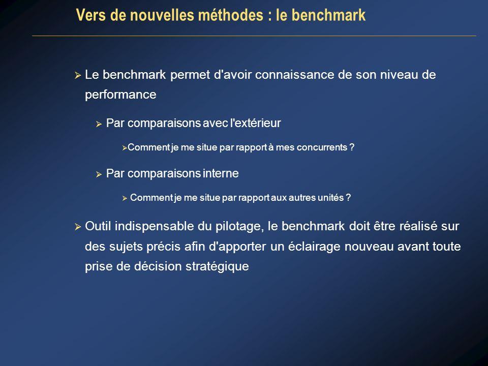 Vers de nouvelles méthodes : le benchmark Le benchmark permet d'avoir connaissance de son niveau de performance Par comparaisons avec l'extérieur Comm