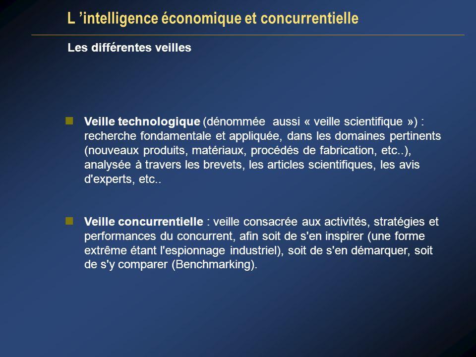Veille technologique (dénommée aussi « veille scientifique ») : recherche fondamentale et appliquée, dans les domaines pertinents (nouveaux produits,