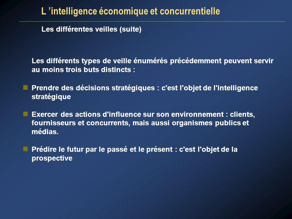 Prendre des décisions stratégiques : c'est l'objet de l'intelligence stratégique Exercer des actions d'influence sur son environnement : clients, four