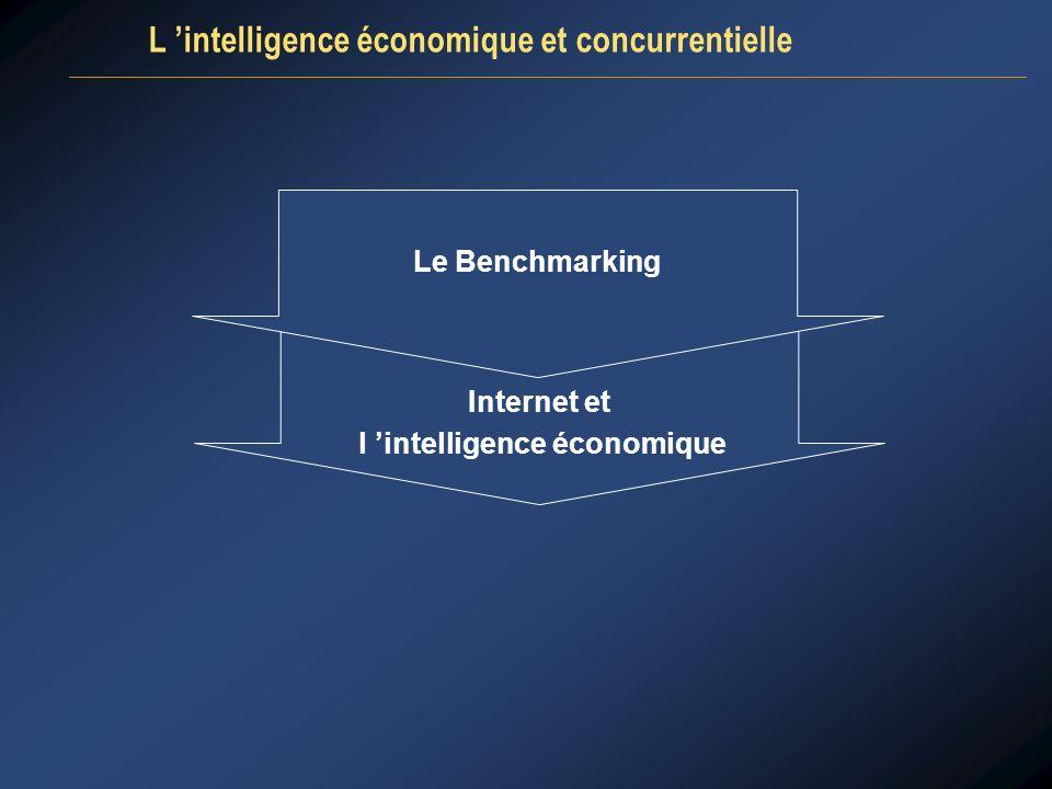 Internet et l intelligence économique Le Benchmarking L intelligence économique et concurrentielle