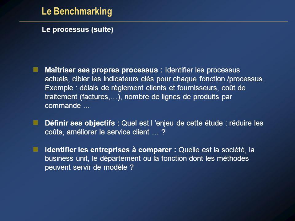 Le processus (suite) Maîtriser ses propres processus : Identifier les processus actuels, cibler les indicateurs clés pour chaque fonction /processus.