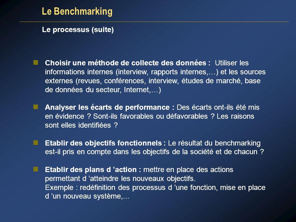 Le processus (suite) Choisir une méthode de collecte des données : Utiliser les informations internes (interview, rapports internes,…) et les sources