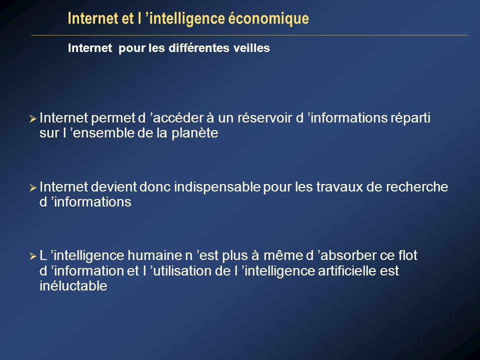 Internet et l intelligence économique Internet pour les différentes veilles Internet permet d accéder à un réservoir d informations réparti sur l ense