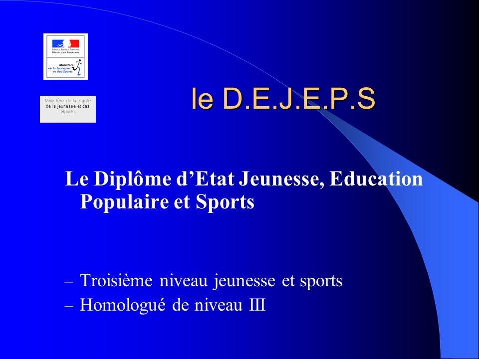 le D.E.J.E.P.S Le Diplôme dEtat Jeunesse, Education Populaire et Sports – Troisième niveau jeunesse et sports – Homologué de niveau III Ministère de l