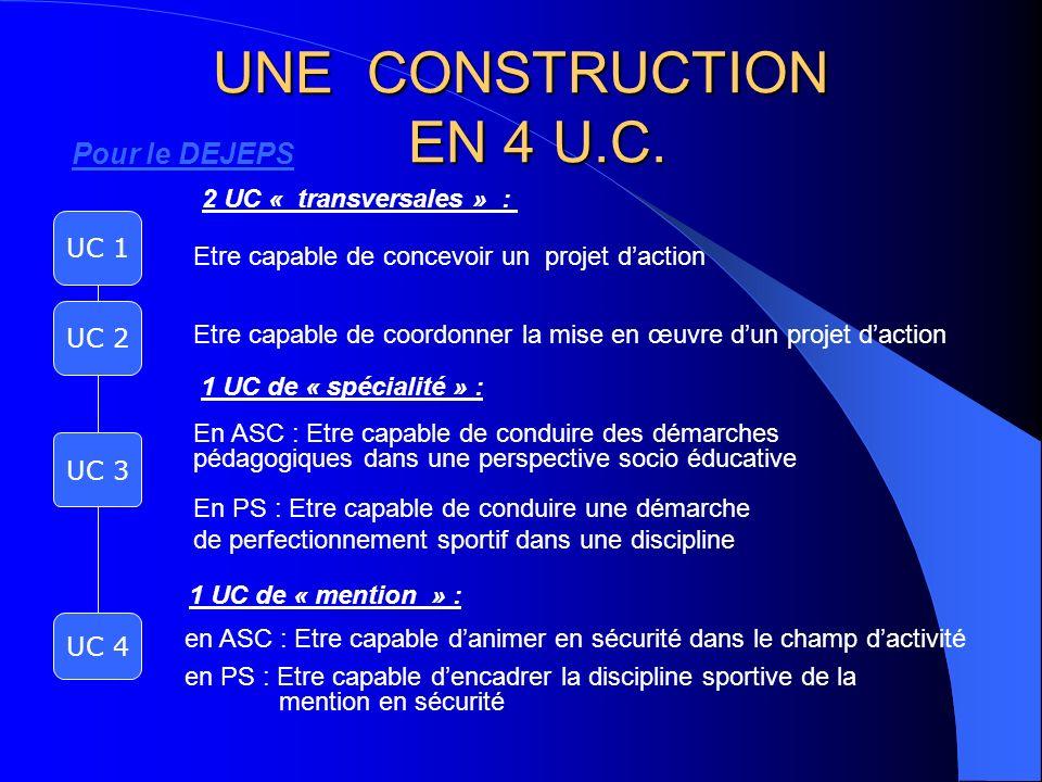 UNE CONSTRUCTION EN 4 U.C. UC 1 UC 2 UC 3 UC 4 Pour le DEJEPS 2 UC « transversales » : Etre capable de concevoir un projet daction Etre capable de coo