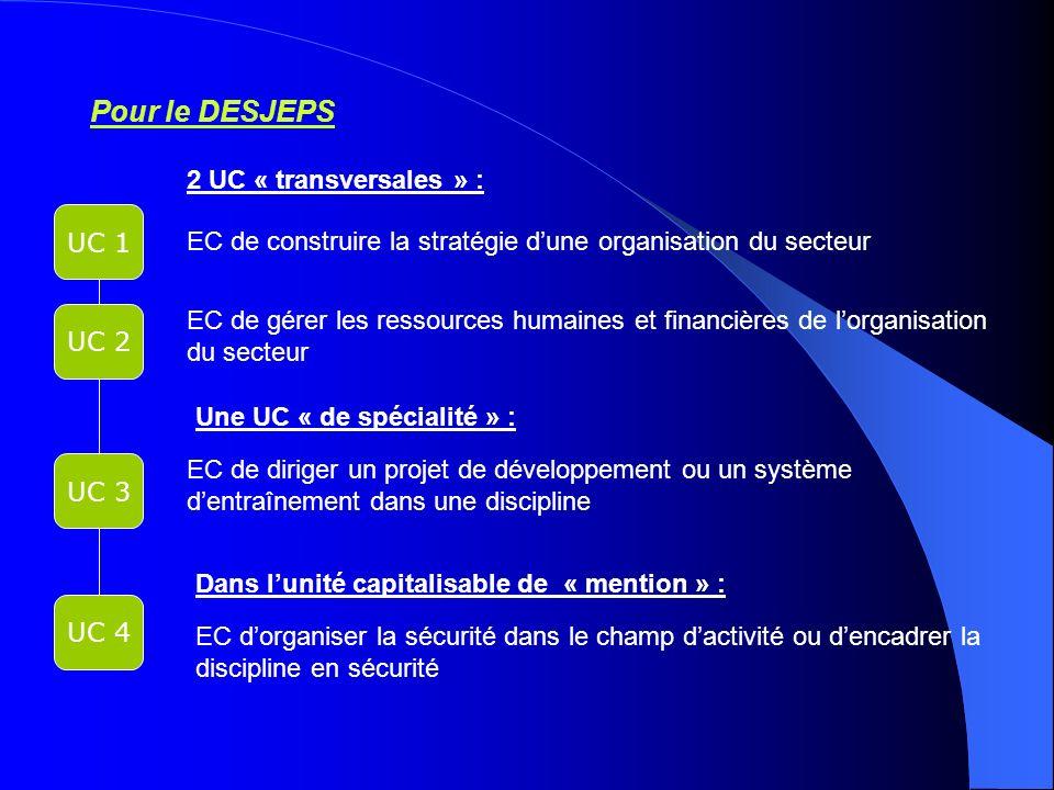 UC 1 UC 2 UC 3 UC 4 Pour le DESJEPS 2 UC « transversales » : EC de construire la stratégie dune organisation du secteur EC de gérer les ressources hum