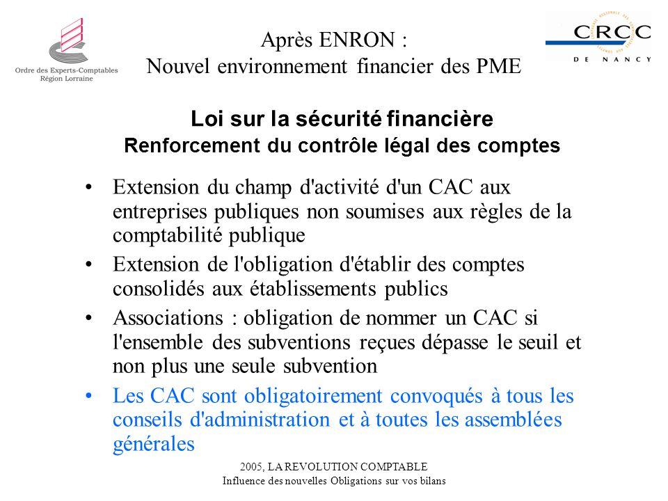 2005, LA REVOLUTION COMPTABLE Influence des nouvelles Obligations sur vos bilans Extension du champ d'activité d'un CAC aux entreprises publiques non