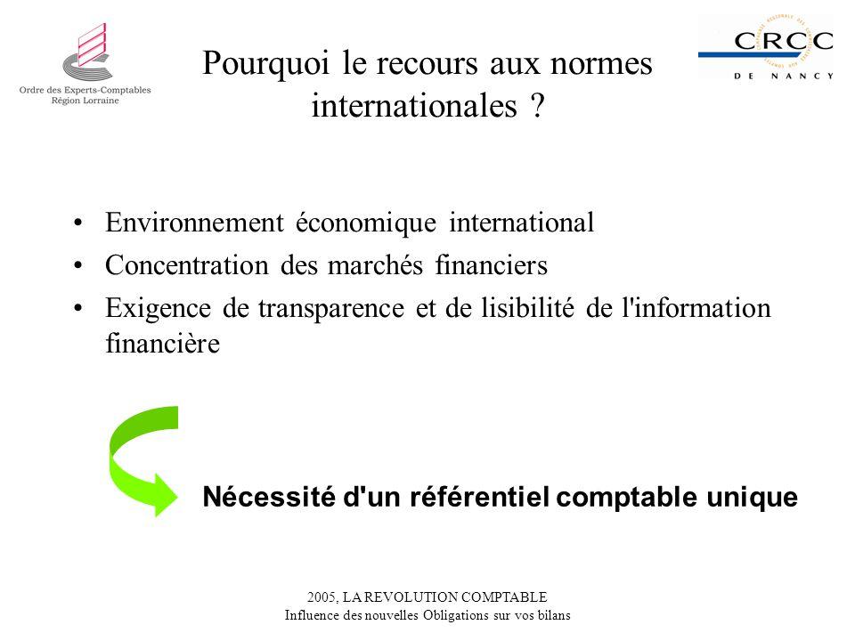 2005, LA REVOLUTION COMPTABLE Influence des nouvelles Obligations sur vos bilans Pourquoi le recours aux normes internationales ? Environnement économ