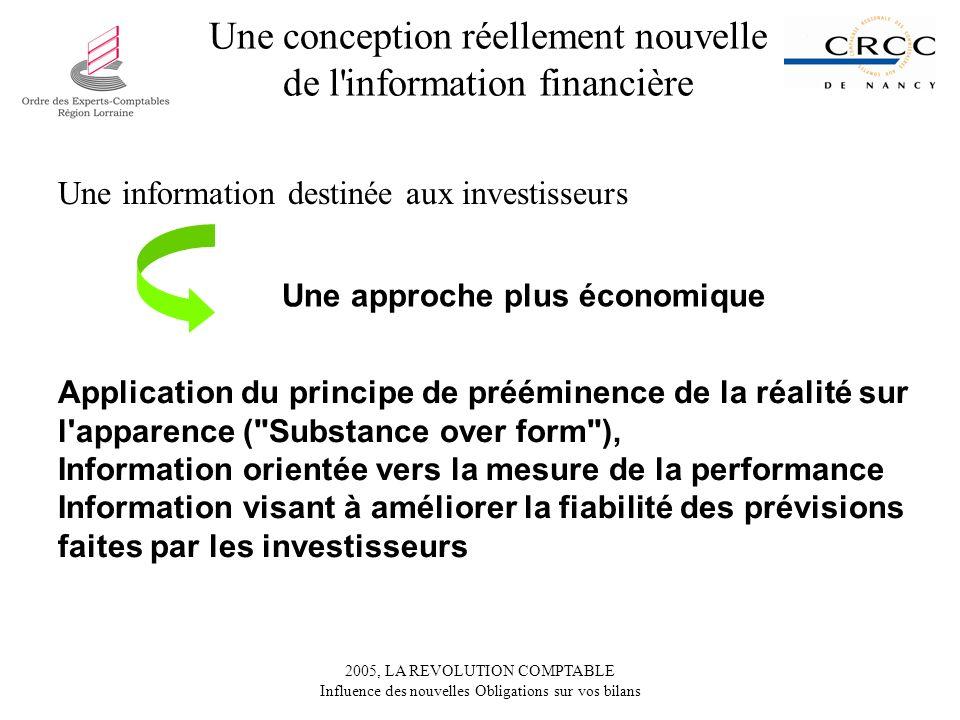 2005, LA REVOLUTION COMPTABLE Influence des nouvelles Obligations sur vos bilans Une conception réellement nouvelle de l'information financière Une in