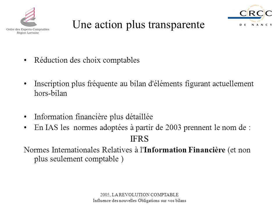 2005, LA REVOLUTION COMPTABLE Influence des nouvelles Obligations sur vos bilans Une action plus transparente Réduction des choix comptables Inscripti
