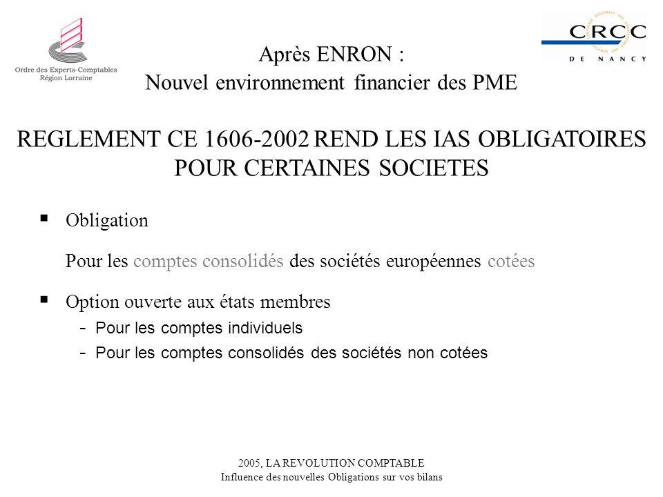 2005, LA REVOLUTION COMPTABLE Influence des nouvelles Obligations sur vos bilans Obligation Pour les comptes consolidés des sociétés européennes cotée