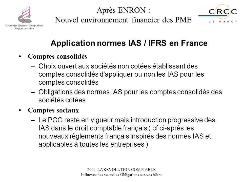2005, LA REVOLUTION COMPTABLE Influence des nouvelles Obligations sur vos bilans Après ENRON : Nouvel environnement financier des PME Comptes consolid