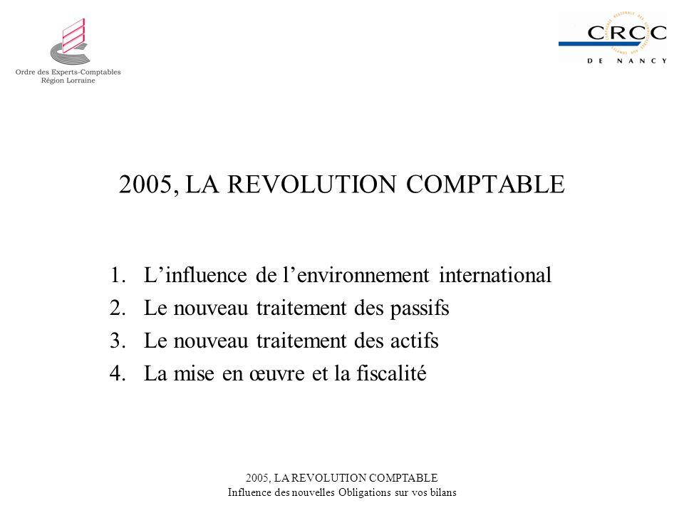 2005, LA REVOLUTION COMPTABLE Influence des nouvelles Obligations sur vos bilans 2005, LA REVOLUTION COMPTABLE 1.Linfluence de lenvironnement international 2.Le nouveau traitement des passifs 3.Le nouveau traitement des actifs 4.La mise en œuvre et la fiscalité
