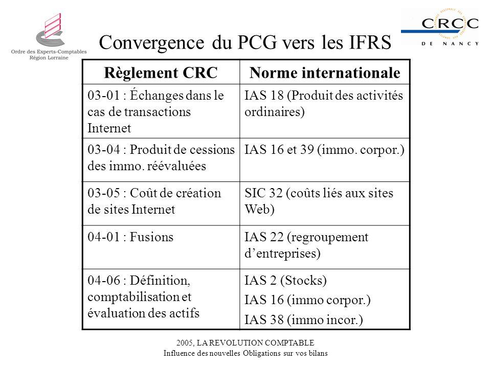 2005, LA REVOLUTION COMPTABLE Influence des nouvelles Obligations sur vos bilans Convergence du PCG vers les IFRS Règlement CRCNorme internationale 03-01 : Échanges dans le cas de transactions Internet IAS 18 (Produit des activités ordinaires) 03-04 : Produit de cessions des immo.