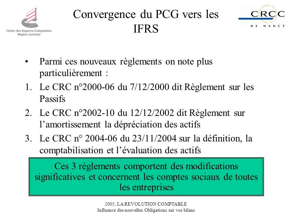 2005, LA REVOLUTION COMPTABLE Influence des nouvelles Obligations sur vos bilans Convergence du PCG vers les IFRS Parmi ces nouveaux règlements on note plus particulièrement : 1.Le CRC n°2000-06 du 7/12/2000 dit Règlement sur les Passifs 2.Le CRC n°2002-10 du 12/12/2002 dit Règlement sur lamortissement la dépréciation des actifs 3.Le CRC n° 2004-06 du 23/11/2004 sur la définition, la comptabilisation et lévaluation des actifs Ces 3 règlements comportent des modifications significatives et concernent les comptes sociaux de toutes les entreprises