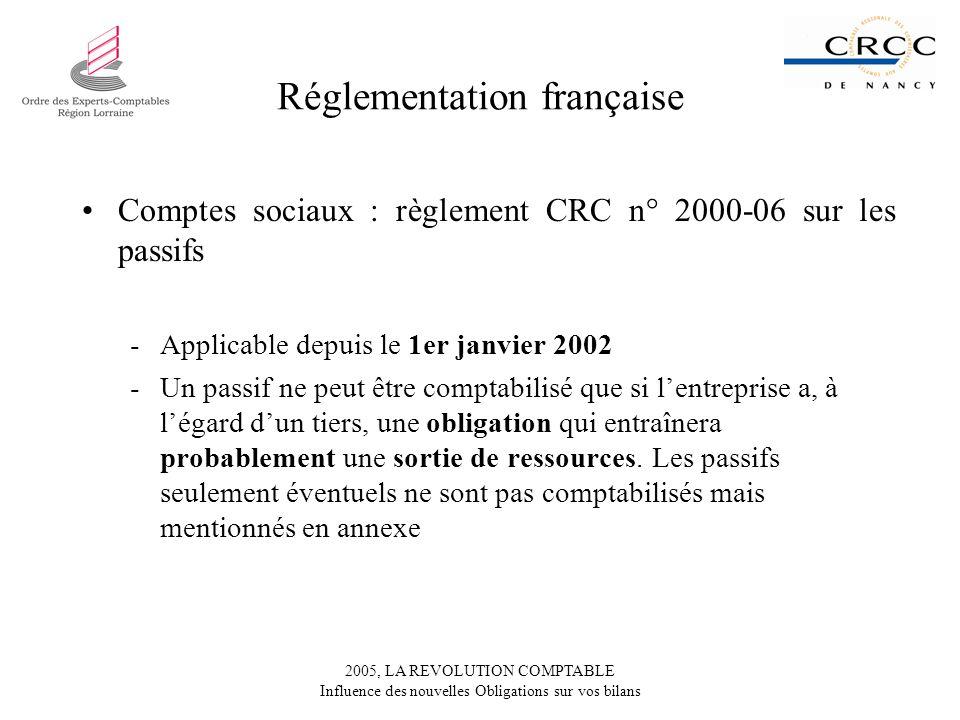 2005, LA REVOLUTION COMPTABLE Influence des nouvelles Obligations sur vos bilans Réglementation française Comptes sociaux : règlement CRC n° 2000-06 sur les passifs -Applicable depuis le 1er janvier 2002 -Un passif ne peut être comptabilisé que si lentreprise a, à légard dun tiers, une obligation qui entraînera probablement une sortie de ressources.