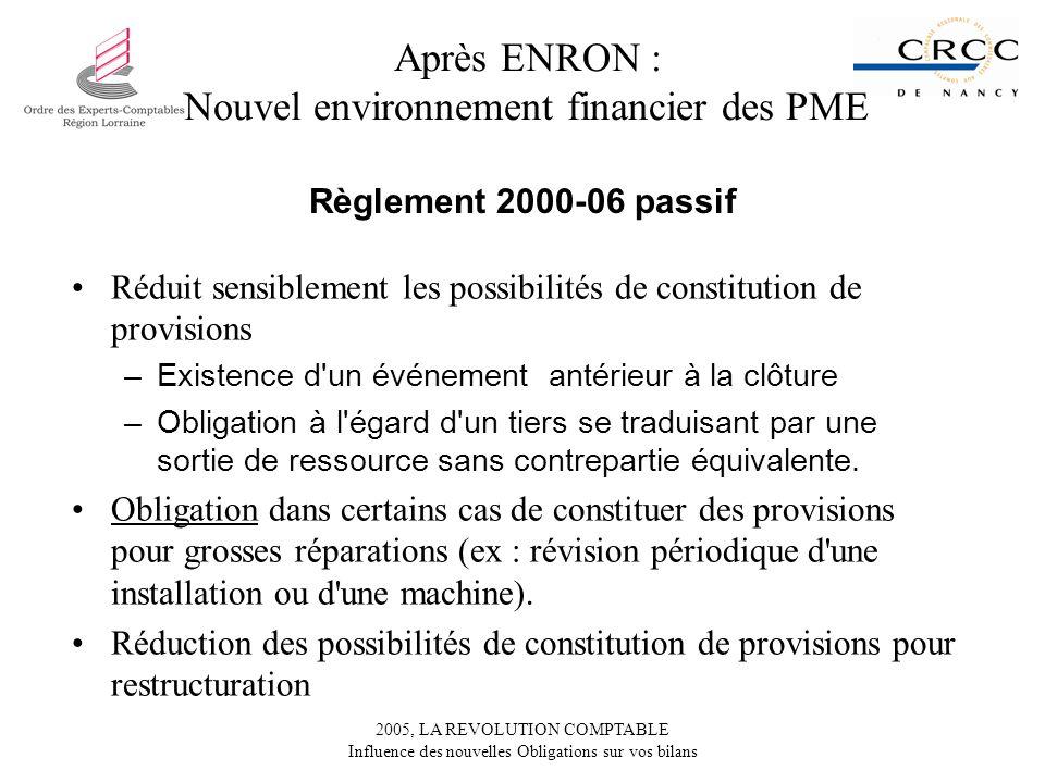 2005, LA REVOLUTION COMPTABLE Influence des nouvelles Obligations sur vos bilans Après ENRON : Nouvel environnement financier des PME Réduit sensiblem
