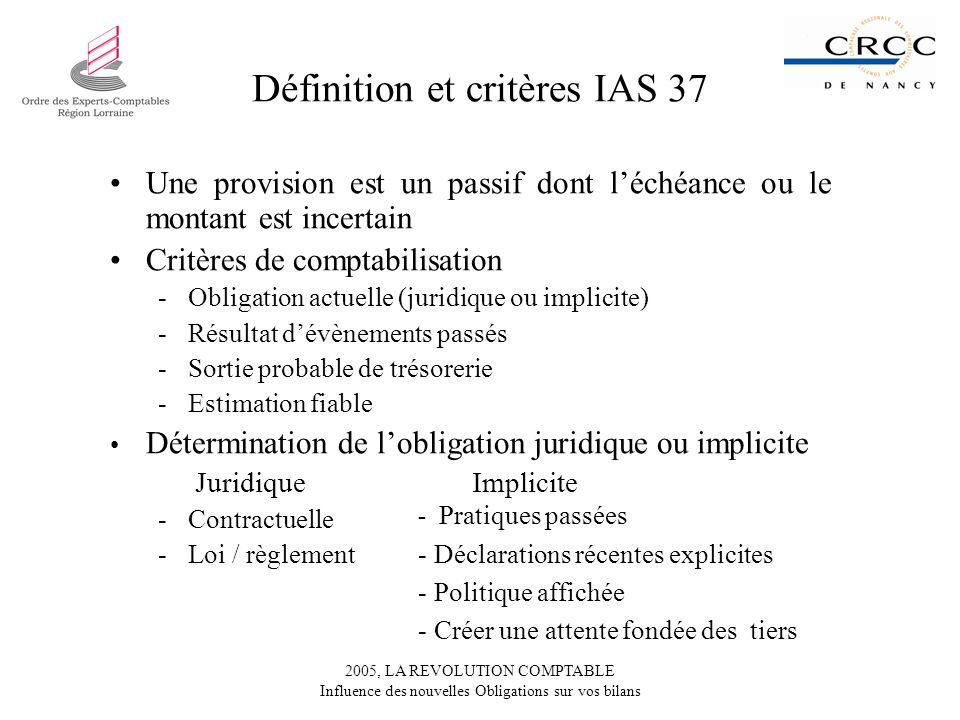 2005, LA REVOLUTION COMPTABLE Influence des nouvelles Obligations sur vos bilans Définition et critères IAS 37 Une provision est un passif dont léchéance ou le montant est incertain Critères de comptabilisation -Obligation actuelle (juridique ou implicite) -Résultat dévènements passés -Sortie probable de trésorerie -Estimation fiable Détermination de lobligation juridique ou implicite Juridique Implicite -Contractuelle -Loi / règlement - Pratiques passées - Déclarations récentes explicites - Politique affichée - Créer une attente fondée des tiers
