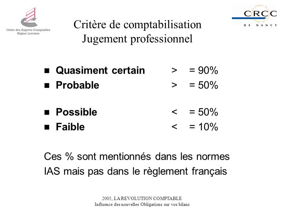 2005, LA REVOLUTION COMPTABLE Influence des nouvelles Obligations sur vos bilans Critère de comptabilisation Jugement professionnel Quasiment certain> = 90% Probable > = 50% Possible< = 50% Faible< = 10% Ces % sont mentionnés dans les normes IAS mais pas dans le règlement français