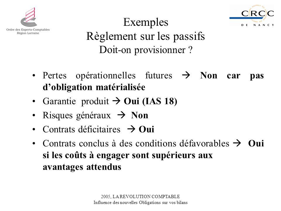 2005, LA REVOLUTION COMPTABLE Influence des nouvelles Obligations sur vos bilans Exemples Règlement sur les passifs Doi t-on provisionner ? Pertes opé